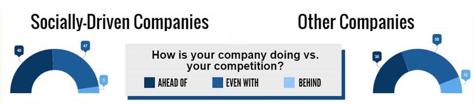 BPS-SociallyDriven-Competition-1