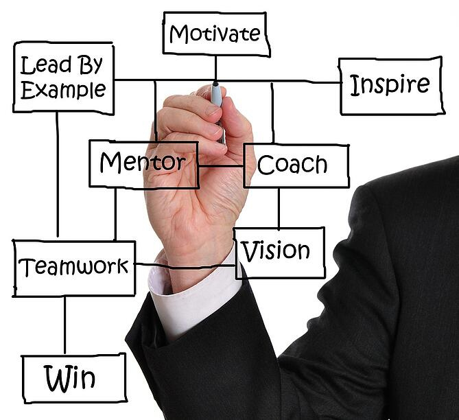 executive business coach