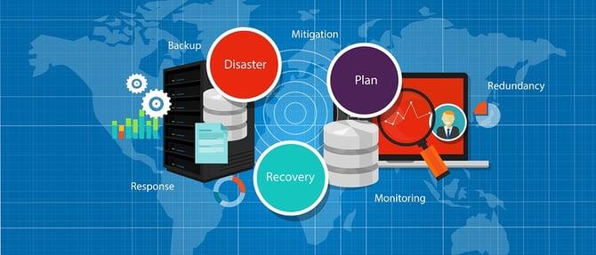 drp disaster recovery plan crisis strategy backup redundancy man