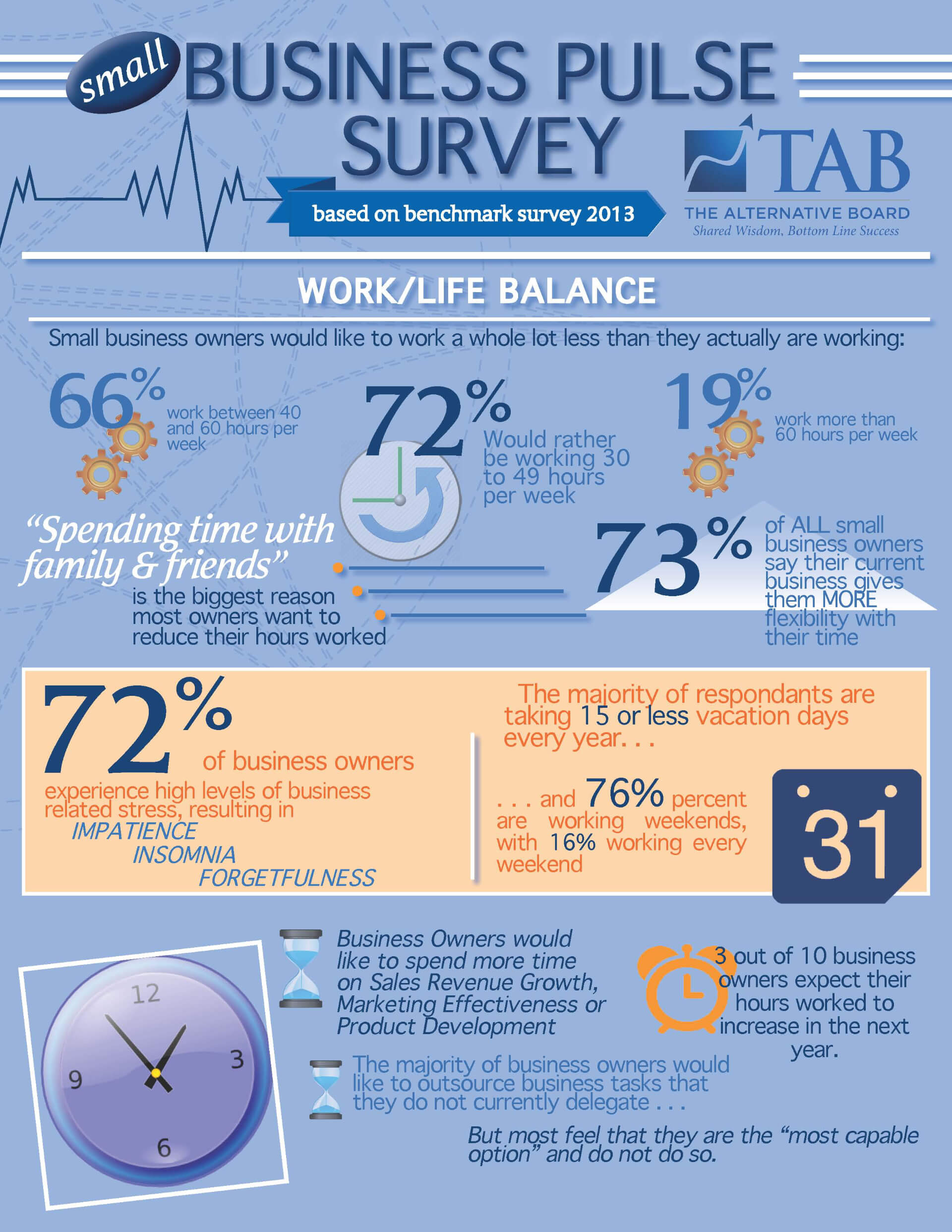 Small-Business-Pulse-Sept2013-InfoGraphic_Final_Page_1