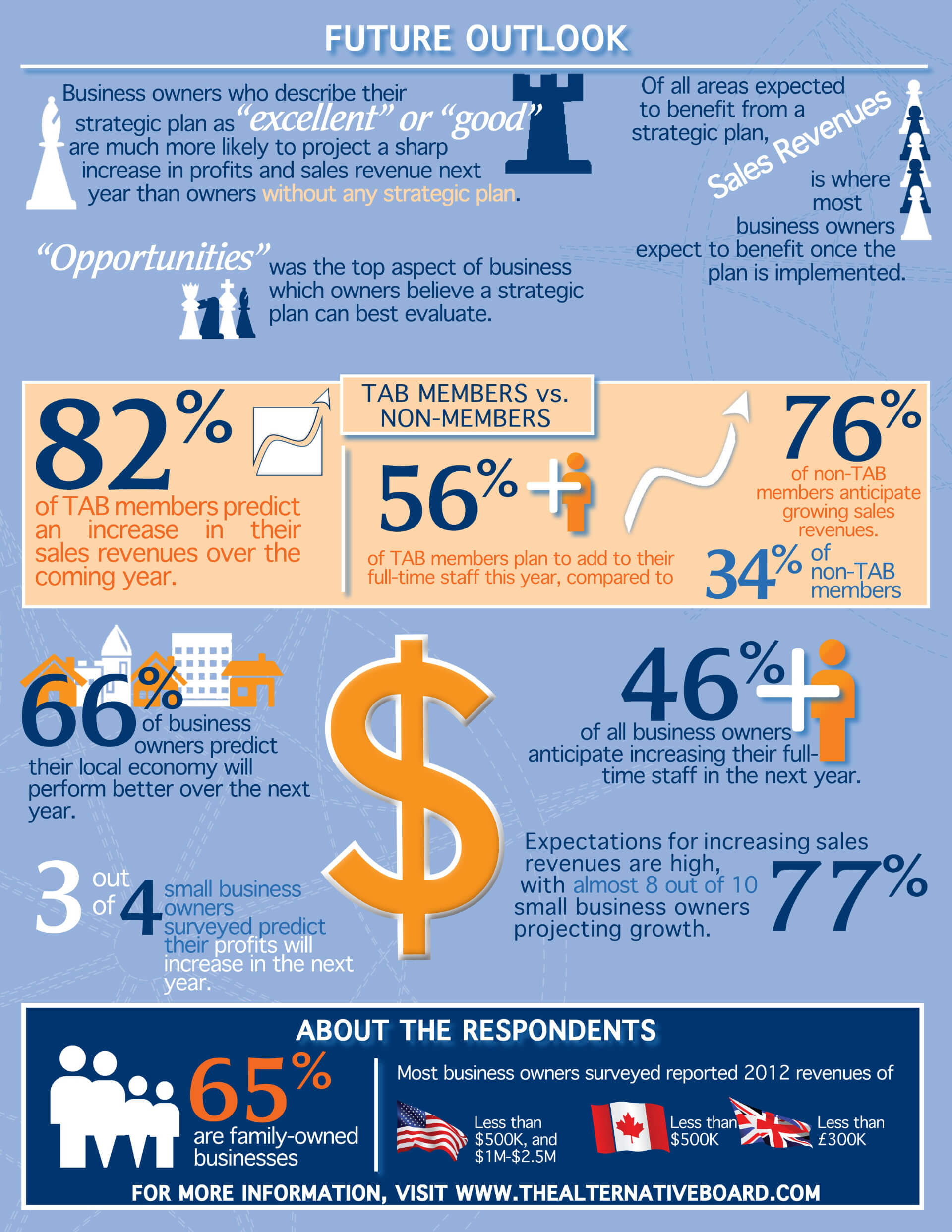 Small-Business-Pulse-Sept2013-InfoGraphic_Final_Page_2 (2)