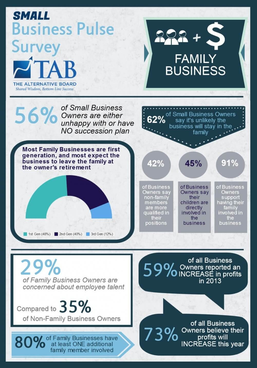 Business-Pulse-Survey-Family-Business