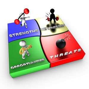 bigstock-Strategic-method-SWOT-analysi-27644294
