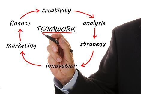 bigstock-flowchart-teamwork-13596023