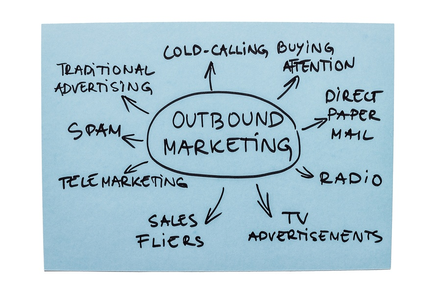 Outbound Marketing Diagram